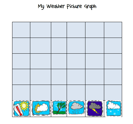 my weather picture graph